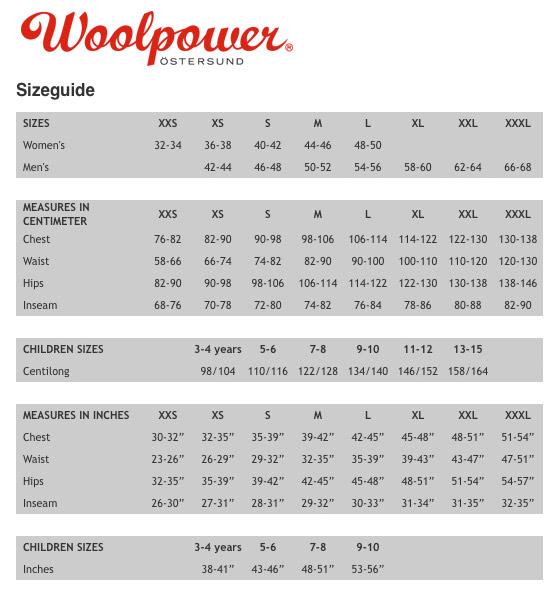 Woolpower-kokotaulukko